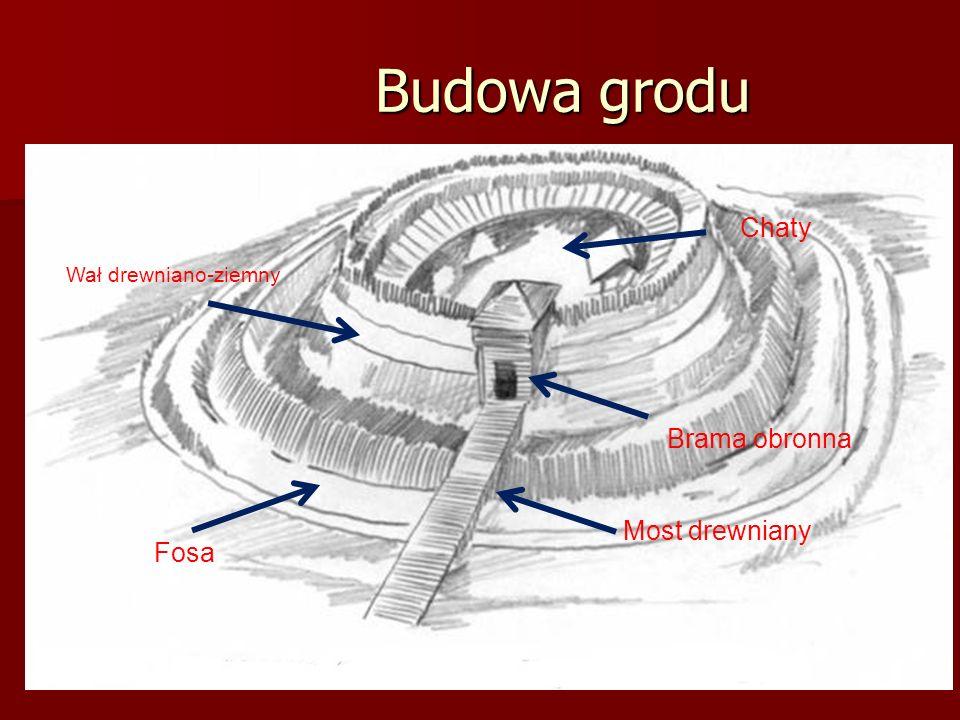 Budowa grodu Budowa grodu Chaty Fosa Most drewniany Brama obronna Wał drewniano-ziemny