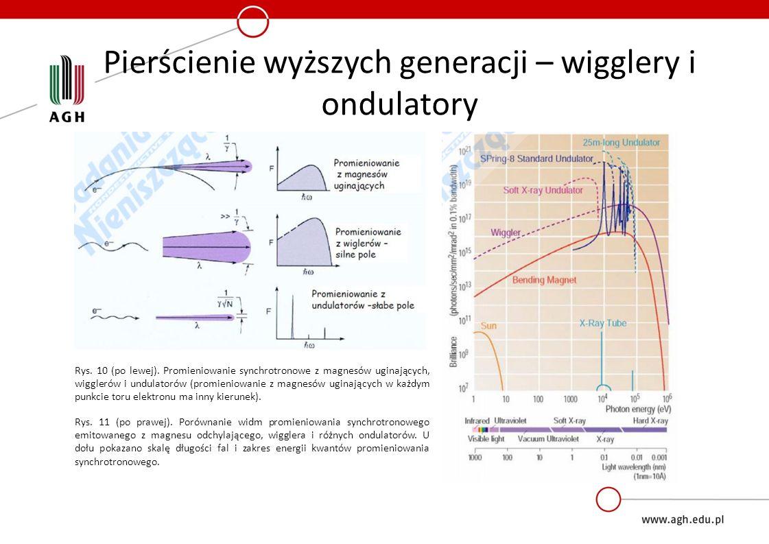 Pierścienie wyższych generacji – wigglery i ondulatory Rys. 11 (po prawej). Porównanie widm promieniowania synchrotronowego emitowanego z magnesu odch