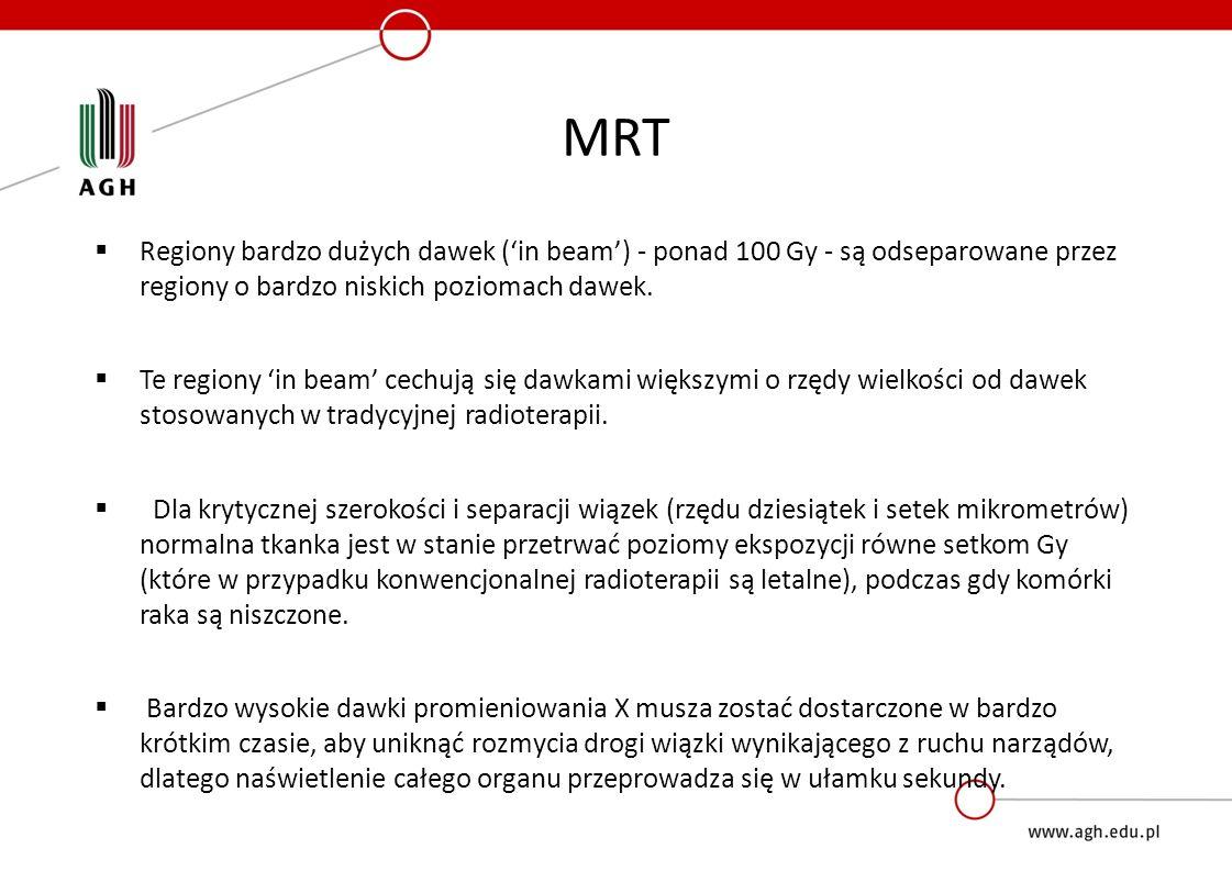 MRT  Regiony bardzo dużych dawek ('in beam') - ponad 100 Gy - są odseparowane przez regiony o bardzo niskich poziomach dawek.