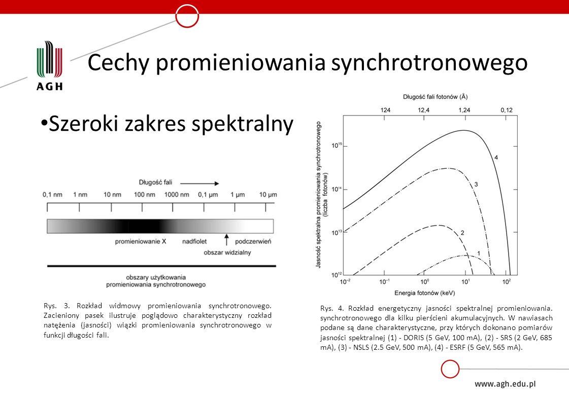 Cechy promieniowania synchrotronowego Szeroki zakres spektralny Rys. 4. Rozkład energetyczny jasności spektralnej promieniowania. synchrotronowego dla
