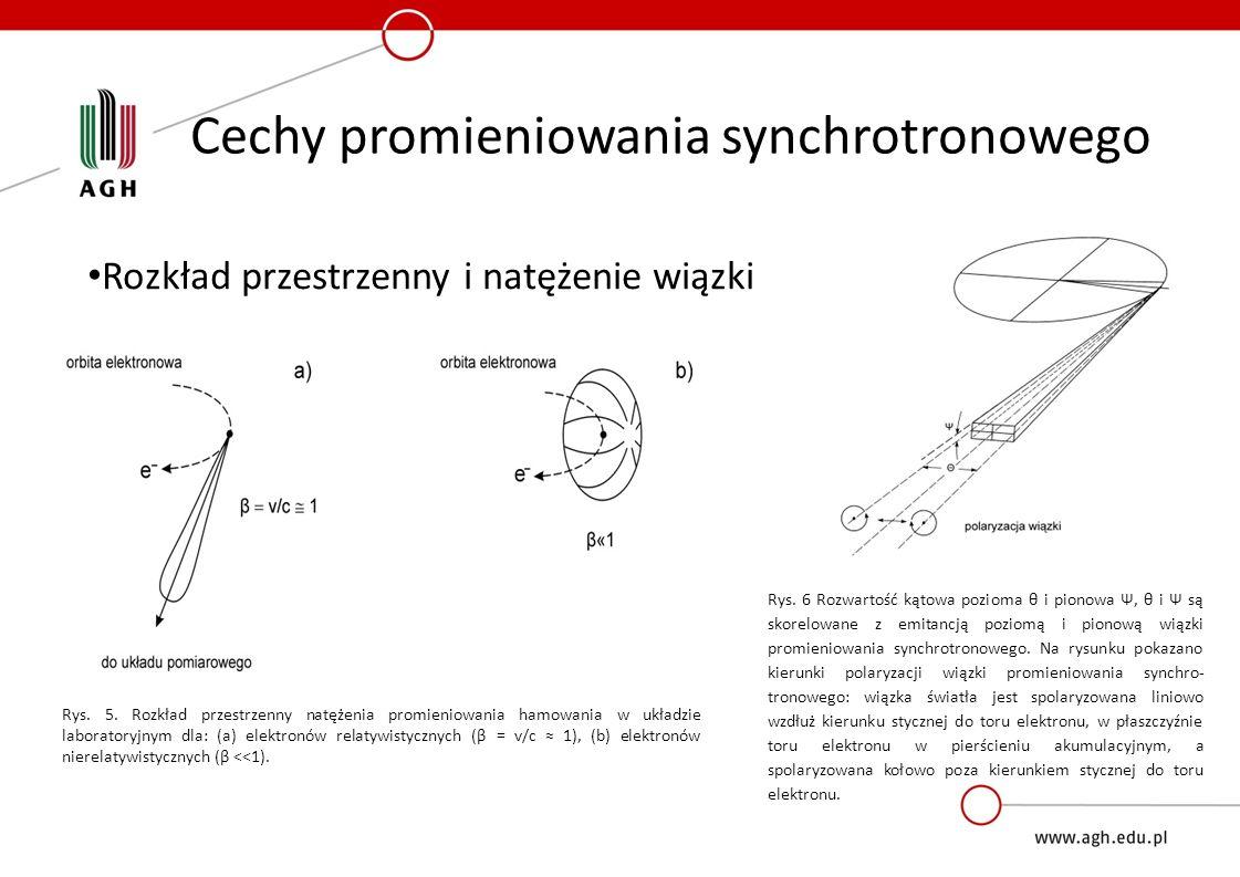 Cechy promieniowania synchrotronowego Rozkład przestrzenny i natężenie wiązki Rys. 6 Rozwartość kątowa pozioma θ i pionowa Ψ, θ i Ψ są skorelowane z e