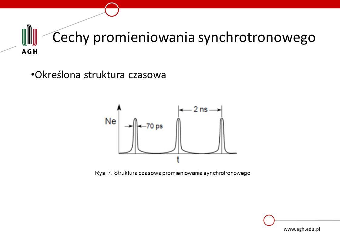 Cechy promieniowania synchrotronowego Określona struktura czasowa Rys. 7. Struktura czasowa promieniowania synchrotronowego