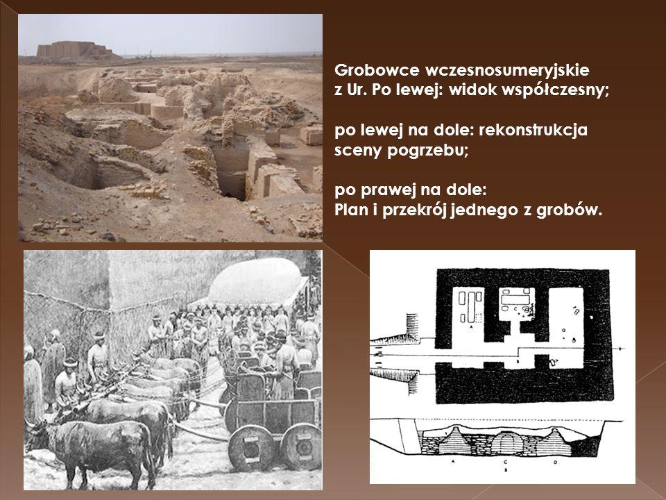 Grobowce wczesnosumeryjskie z Ur. Po lewej: widok współczesny; po lewej na dole: rekonstrukcja sceny pogrzebu; po prawej na dole: Plan i przekrój jedn