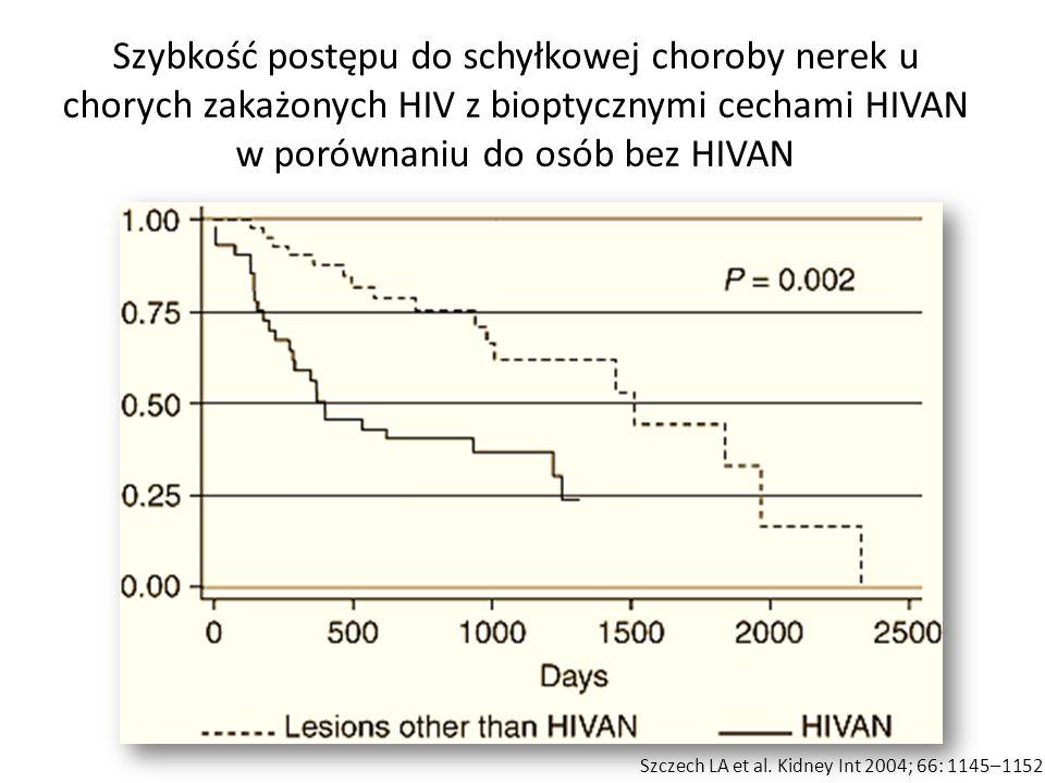 Szybkość postępu do schyłkowej choroby nerek u chorych zakażonych HIV z bioptycznymi cechami HIVAN w porównaniu do osób bez HIVAN Szczech LA et al. Ki