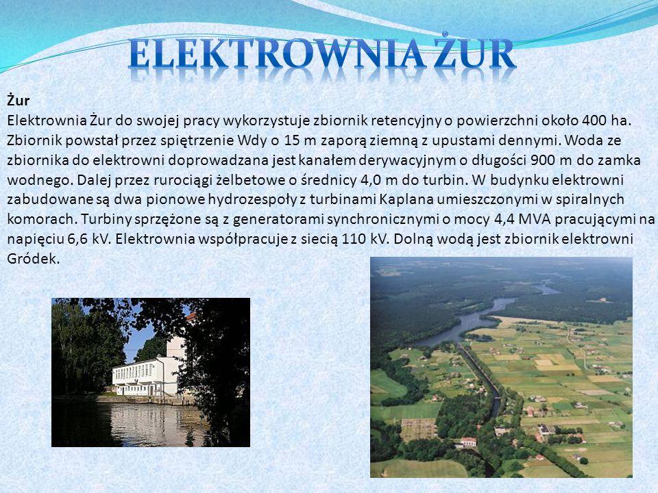 Żur Elektrownia Żur do swojej pracy wykorzystuje zbiornik retencyjny o powierzchni około 400 ha.