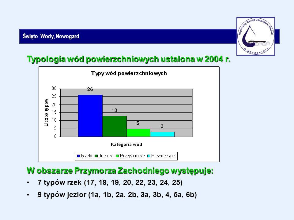 Święto Wody, Nowogard Typologia wód powierzchniowych ustalona w 2004 r.