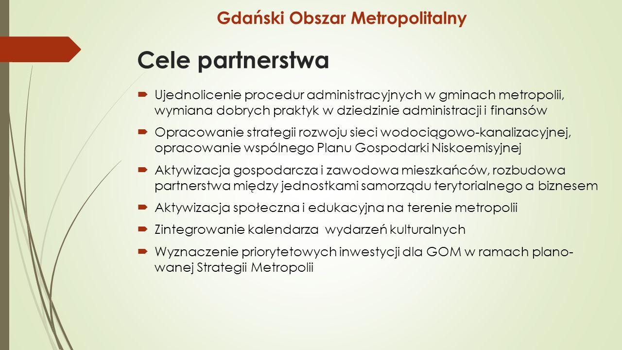 Cele partnerstwa  Ujednolicenie procedur administracyjnych w gminach metropolii, wymiana dobrych praktyk w dziedzinie administracji i finansów  Opracowanie strategii rozwoju sieci wodociągowo-kanalizacyjnej, opracowanie wspólnego Planu Gospodarki Niskoemisyjnej  Aktywizacja gospodarcza i zawodowa mieszkańców, rozbudowa partnerstwa między jednostkami samorządu terytorialnego a biznesem  Aktywizacja społeczna i edukacyjna na terenie metropolii  Zintegrowanie kalendarza wydarzeń kulturalnych  Wyznaczenie priorytetowych inwestycji dla GOM w ramach plano- wanej Strategii Metropolii Gdański Obszar Metropolitalny
