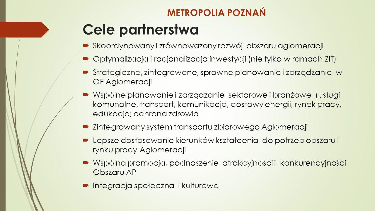 Cele partnerstwa  Skoordynowany i zrównoważony rozwój obszaru aglomeracji  Optymalizacja i racjonalizacja inwestycji (nie tylko w ramach ZIT)  Strategiczne, zintegrowane, sprawne planowanie i zarządzanie w OF Aglomeracji  Wspólne planowanie i zarządzanie sektorowe i branżowe (usługi komunalne, transport, komunikacja, dostawy energii, rynek pracy, edukacja; ochrona zdrowia  Zintegrowany system transportu zbiorowego Aglomeracji  Lepsze dostosowanie kierunków kształcenia do potrzeb obszaru i rynku pracy Aglomeracji  Wspólna promocja, podnoszenie atrakcyjności i konkurencyjności Obszaru AP  Integracja społeczna i kulturowa METROPOLIA POZNAŃ