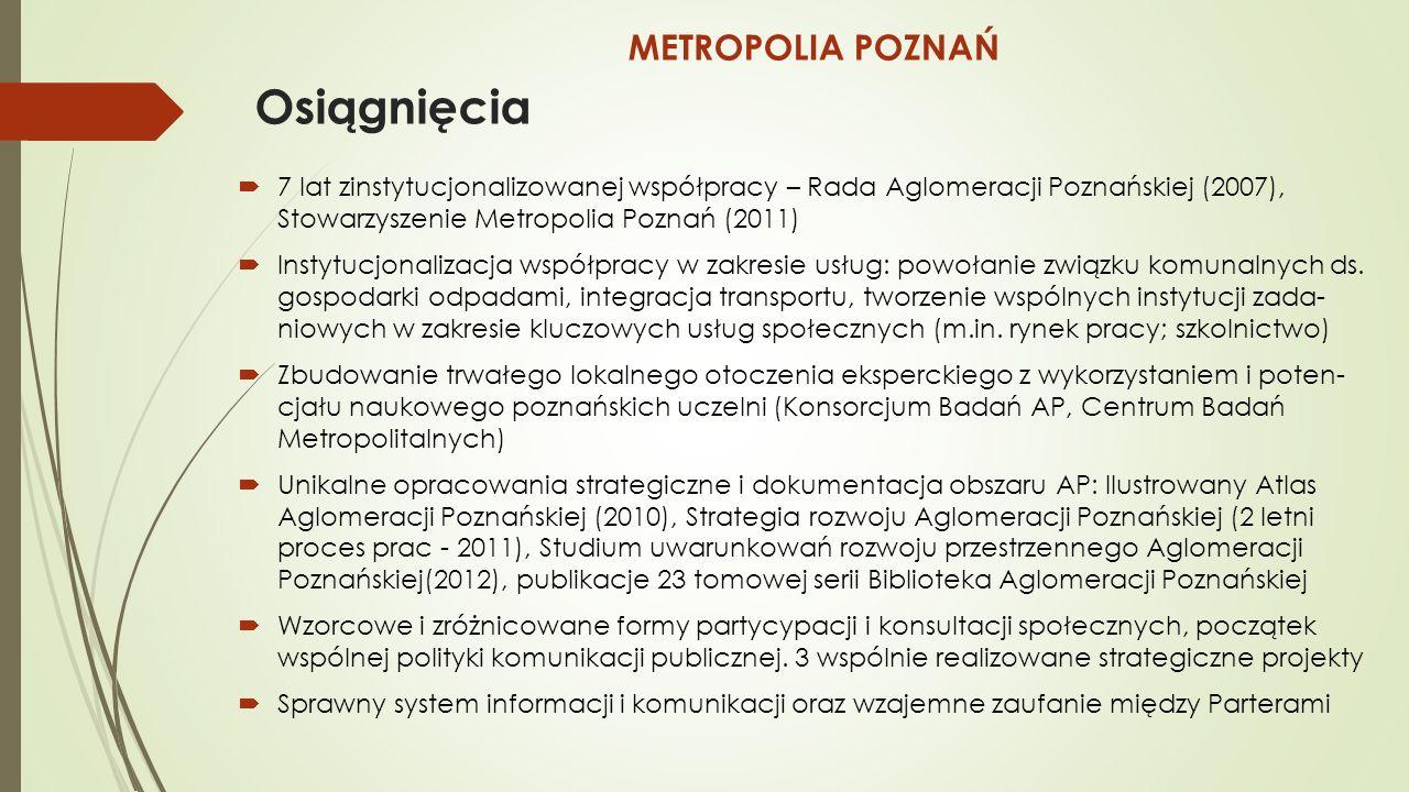 Osiągnięcia  7 lat zinstytucjonalizowanej współpracy – Rada Aglomeracji Poznańskiej (2007), Stowarzyszenie Metropolia Poznań (2011)  Instytucjonalizacja współpracy w zakresie usług: powołanie związku komunalnych ds.