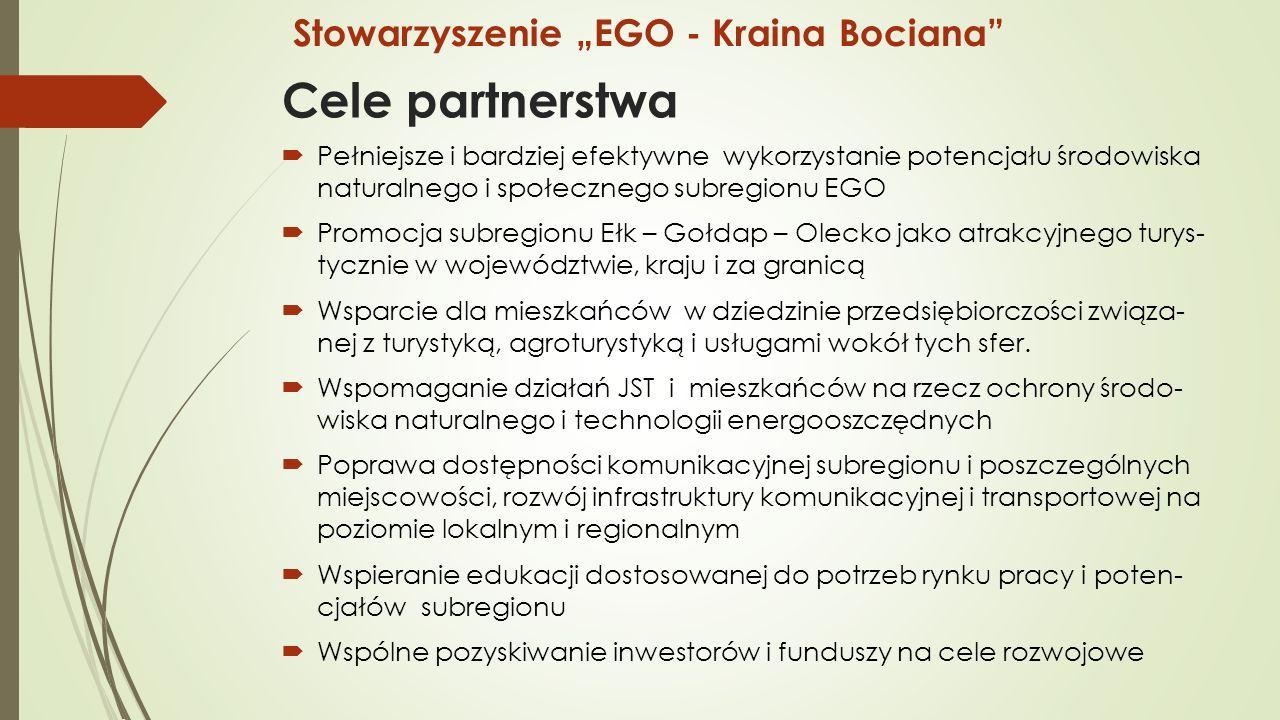 Cele partnerstwa  Pełniejsze i bardziej efektywne wykorzystanie potencjału środowiska naturalnego i społecznego subregionu EGO  Promocja subregionu Ełk – Gołdap – Olecko jako atrakcyjnego turys- tycznie w województwie, kraju i za granicą  Wsparcie dla mieszkańców w dziedzinie przedsiębiorczości związa- nej z turystyką, agroturystyką i usługami wokół tych sfer.
