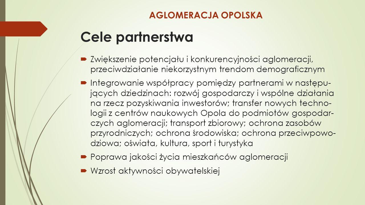 Cele partnerstwa  Zwiększenie potencjału i konkurencyjności aglomeracji, przeciwdziałanie niekorzystnym trendom demograficznym  Integrowanie współpracy pomiędzy partnerami w następu- jących dziedzinach: rozwój gospodarczy i wspólne działania na rzecz pozyskiwania inwestorów; transfer nowych techno- logii z centrów naukowych Opola do podmiotów gospodar- czych aglomeracji; transport zbiorowy; ochrona zasobów przyrodniczych; ochrona środowiska; ochrona przeciwpowo- dziowa; oświata, kultura, sport i turystyka  Poprawa jakości życia mieszkańców aglomeracji  Wzrost aktywności obywatelskiej AGLOMERACJA OPOLSKA