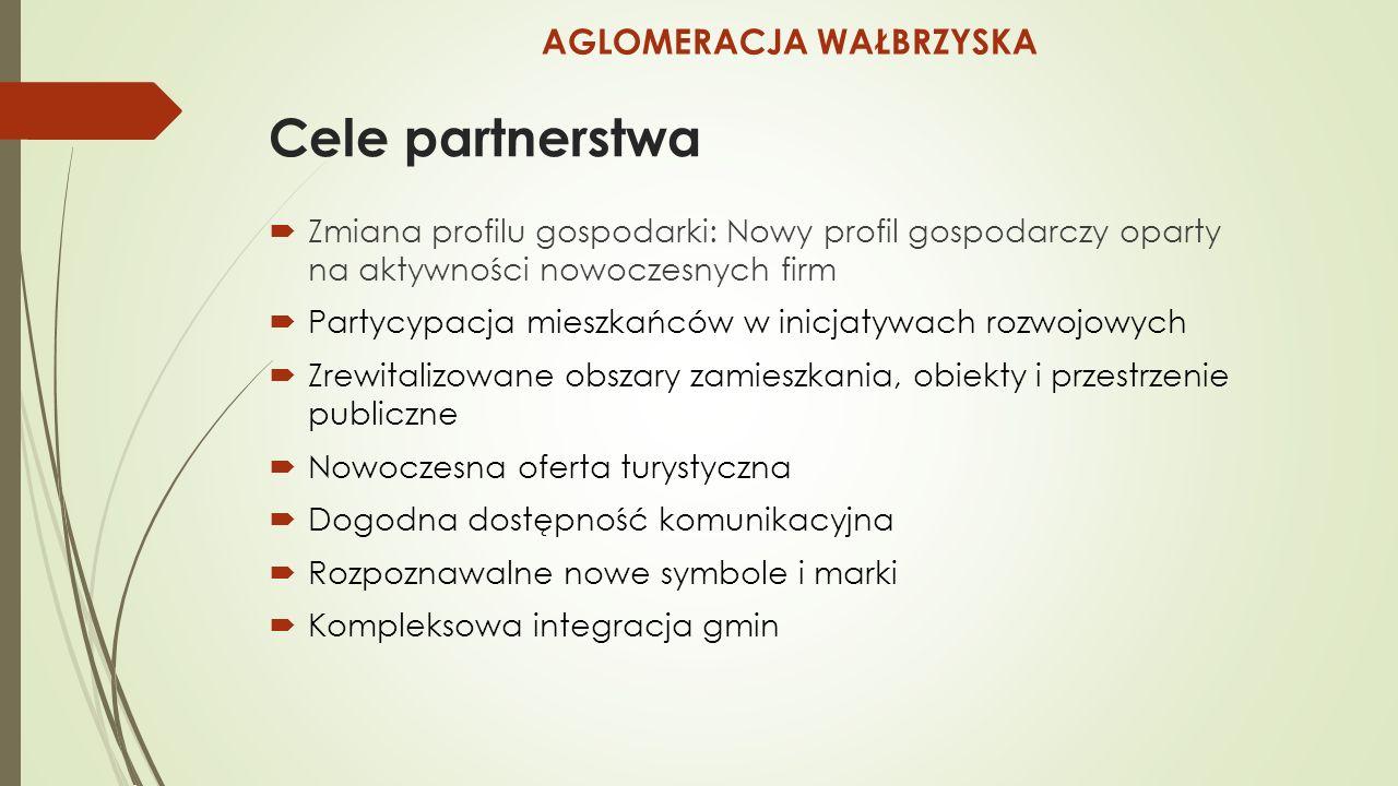 Cele partnerstwa  Zmiana profilu gospodarki: Nowy profil gospodarczy oparty na aktywności nowoczesnych firm  Partycypacja mieszkańców w inicjatywach rozwojowych  Zrewitalizowane obszary zamieszkania, obiekty i przestrzenie publiczne  Nowoczesna oferta turystyczna  Dogodna dostępność komunikacyjna  Rozpoznawalne nowe symbole i marki  Kompleksowa integracja gmin AGLOMERACJA WAŁBRZYSKA