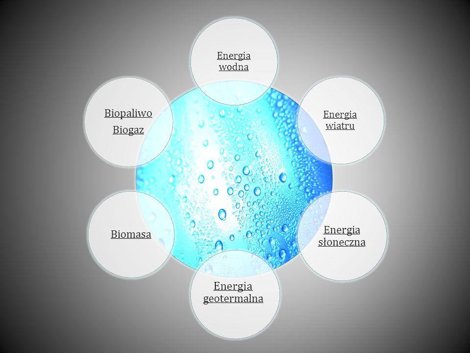 Energia wodna Energia słoneczna Energia wiatru Energia geotermalna Biomasa Biopaliwo Biogaz