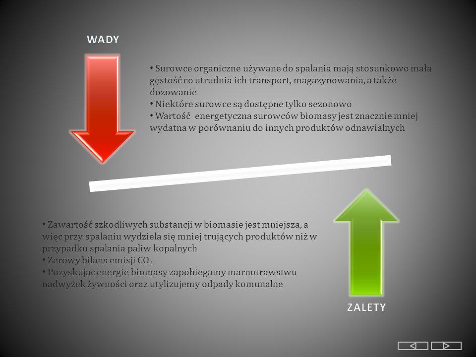 Surowce organiczne używane do spalania mają stosunkowo małą gęstość co utrudnia ich transport, magazynowania, a także dozowanie Niektóre surowce są dostępne tylko sezonowo Wartość energetyczna surowców biomasy jest znacznie mniej wydatna w porównaniu do innych produktów odnawialnych Zawartość szkodliwych substancji w biomasie jest mniejsza, a więc przy spalaniu wydziela się mniej trujących produktów niż w przypadku spalania paliw kopalnych Zerowy bilans emisji CO 2 Pozyskując energie biomasy zapobiegamy marnotrawstwu nadwyżek żywności oraz utylizujemy odpady komunalne