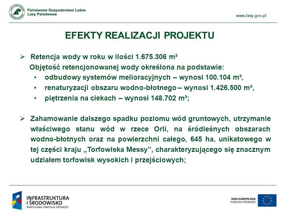 """www.ckps.lasy.gov.pl www.lasy.gov.pl EFEKTY REALIZACJI PROJEKTU  Retencja wody w roku w ilości 1.675.306 m³ Objętość retencjonowanej wody określona na podstawie: odbudowy systemów melioracyjnych – wynosi 100.104 m³, renaturyzacji obszaru wodno-błotnego – wynosi 1.426.500 m³, piętrzenia na ciekach – wynosi 148.702 m³;  Zahamowanie dalszego spadku poziomu wód gruntowych, utrzymanie właściwego stanu wód w rzece Orli, na śródleśnych obszarach wodno-błotnych oraz na powierzchni całego, 645 ha, unikatowego w tej części kraju """"Torfowiska Messy , charakteryzującego się znacznym udziałem torfowisk wysokich i przejściowych;"""