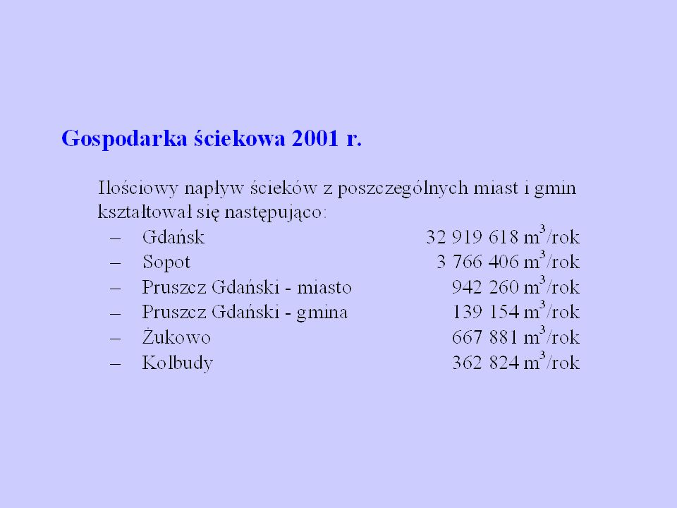 """Procentowy udział poszczególnych oczyszczalni ścieków z Gminy Gdańsk w odprowadzanych przez nie ładunkach zanieczyszczeń do Zatoki Gdańskiej w roku 2001 Wielkość wypływuBZT 5 ChZT Azot ogólnyFosfor ogólny Zawiesina """"Wschód 83,33 % Zaspa 16,55 % """"Wisła 0,12 %"""