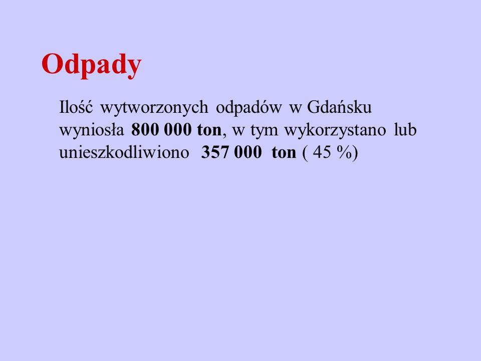 Odpady Ilość wytworzonych odpadów w Gdańsku wyniosła 800 000 ton, w tym wykorzystano lub unieszkodliwiono 357 000 ton ( 45 %)