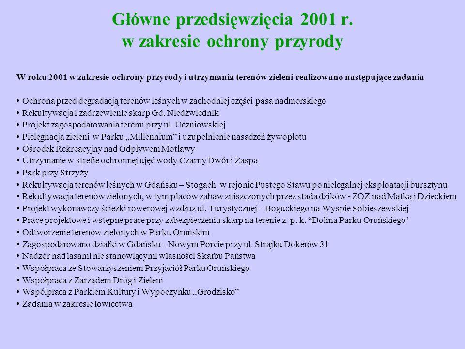 Główne przedsięwzięcia 2001 r. w zakresie ochrony przyrody W roku 2001 w zakresie ochrony przyrody i utrzymania terenów zieleni realizowano następując
