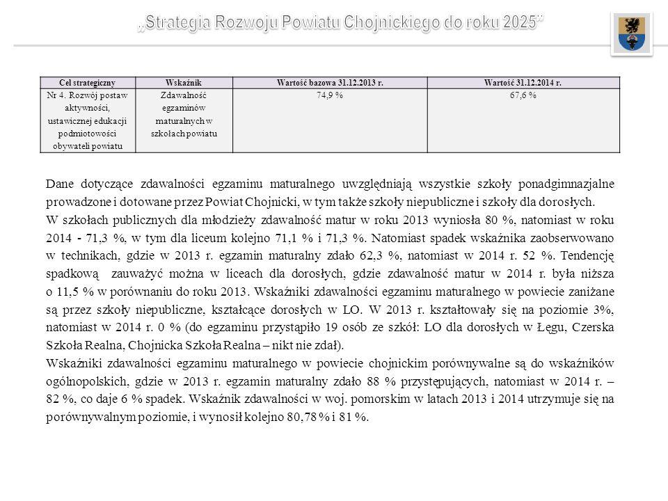 Dane dotyczące zdawalności egzaminu maturalnego uwzględniają wszystkie szkoły ponadgimnazjalne prowadzone i dotowane przez Powiat Chojnicki, w tym także szkoły niepubliczne i szkoły dla dorosłych.