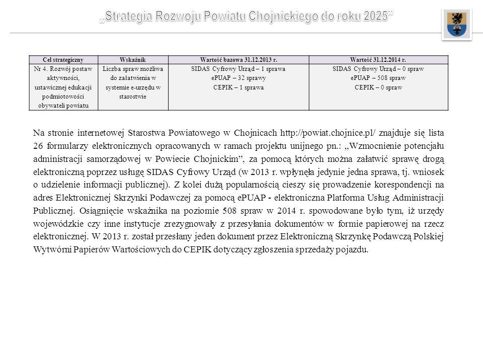 Na stronie internetowej Starostwa Powiatowego w Chojnicach http://powiat.chojnice.pl/ znajduje się lista 26 formularzy elektronicznych opracowanych w
