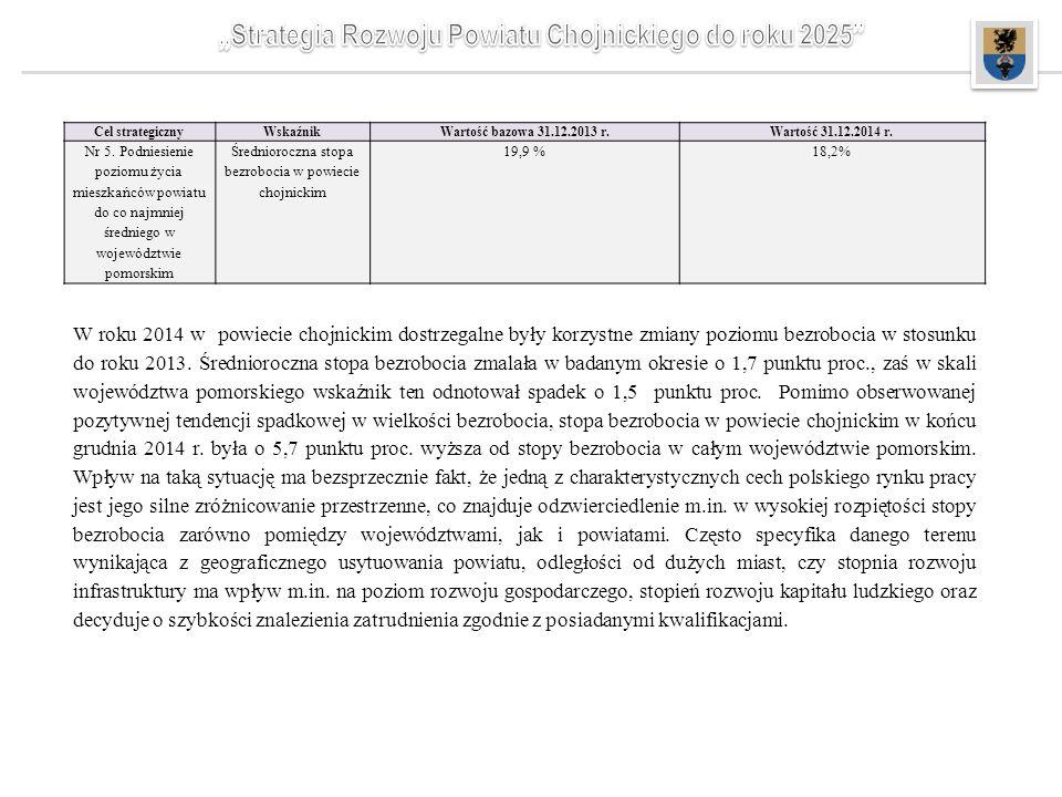 W roku 2014 w powiecie chojnickim dostrzegalne były korzystne zmiany poziomu bezrobocia w stosunku do roku 2013. Średnioroczna stopa bezrobocia zmalał