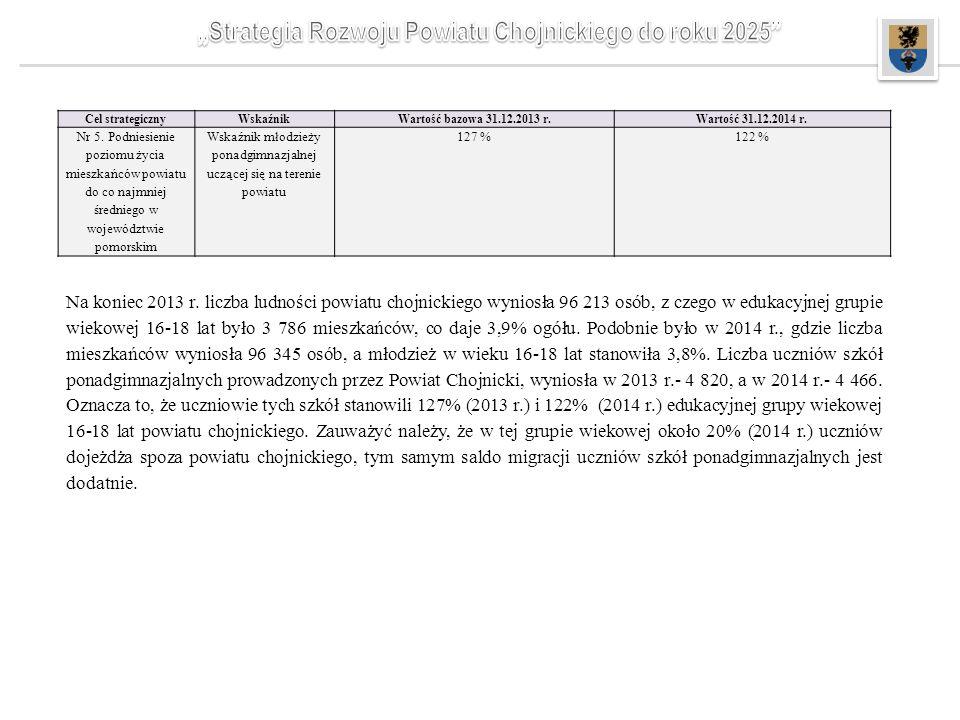 Na koniec 2013 r. liczba ludności powiatu chojnickiego wyniosła 96 213 osób, z czego w edukacyjnej grupie wiekowej 16-18 lat było 3 786 mieszkańców, c