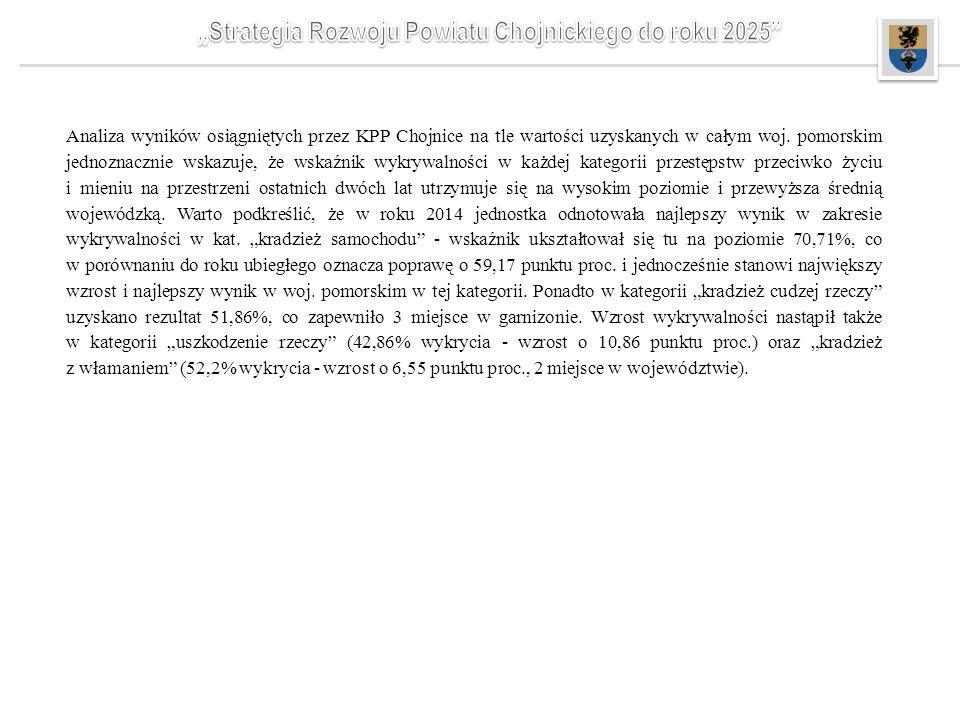Analiza wyników osiągniętych przez KPP Chojnice na tle wartości uzyskanych w całym woj. pomorskim jednoznacznie wskazuje, że wskaźnik wykrywalności w