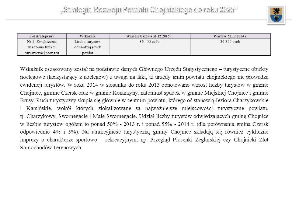 Wskaźnik oszacowany został na podstawie danych Głównego Urzędu Statystycznego – turystyczne obiekty noclegowe (korzystający z noclegów) z uwagi na fakt, iż urzędy gmin powiatu chojnickiego nie prowadzą ewidencji turystów.