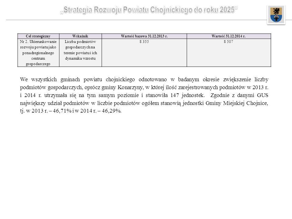 We wszystkich gminach powiatu chojnickiego odnotowano w badanym okresie zwiększenie liczby podmiotów gospodarczych, oprócz gminy Konarzyny, w której i