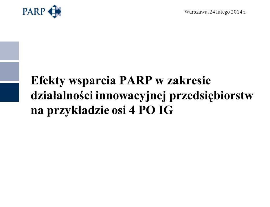 Warszawa, 24 lutego 2014 r.