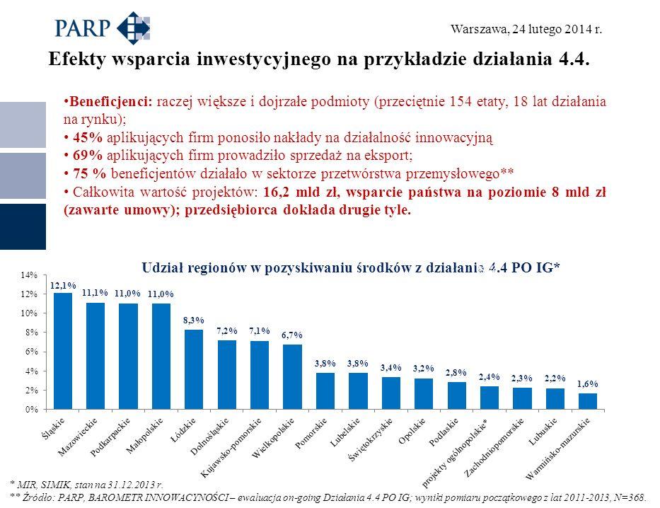 Warszawa, 24 lutego 2014 r. Efekty wsparcia inwestycyjnego na przykładzie działania 4.4.