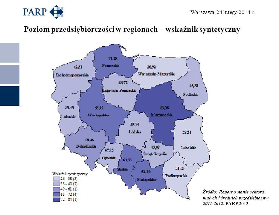 Warszawa, 24 lutego 2014 r.Ocena innowacyjności regionów – ranking województw 2.