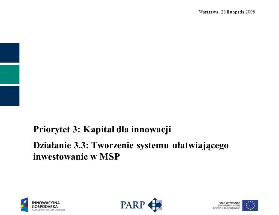 Warszawa, 28 listopada 2008 Priorytet 3: Kapitał dla innowacji Działanie 3.3: Tworzenie systemu ułatwiającego inwestowanie w MSP