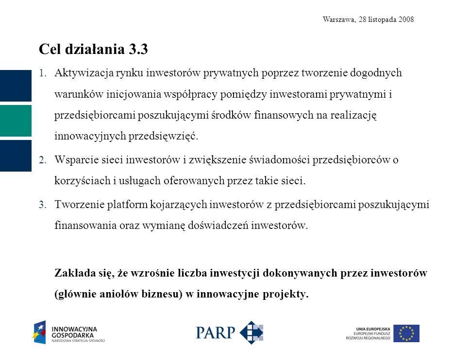 Warszawa, 28 listopada 2008 Cel działania 3.3 1.