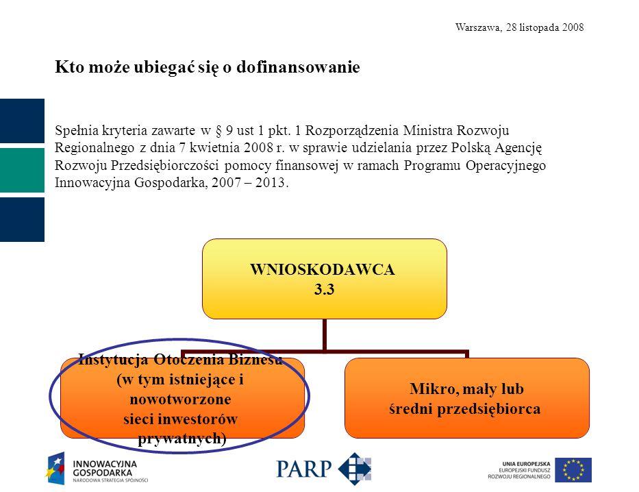 Warszawa, 28 listopada 2008 Kto może ubiegać się o dofinansowanie Spełnia kryteria zawarte w § 9 ust 1 pkt.