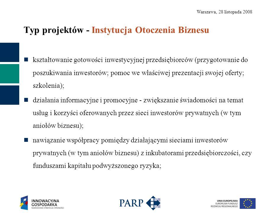 Warszawa, 28 listopada 2008 Typ projektów - Instytucja Otoczenia Biznesu kształtowanie gotowości inwestycyjnej przedsiębiorców (przygotowanie do poszukiwania inwestorów; pomoc we właściwej prezentacji swojej oferty; szkolenia); działania informacyjne i promocyjne - zwiększanie świadomości na temat usług i korzyści oferowanych przez sieci inwestorów prywatnych (w tym aniołów biznesu); nawiązanie współpracy pomiędzy działającymi sieciami inwestorów prywatnych (w tym aniołów biznesu) z inkubatorami przedsiębiorczości, czy funduszami kapitału podwyższonego ryzyka;