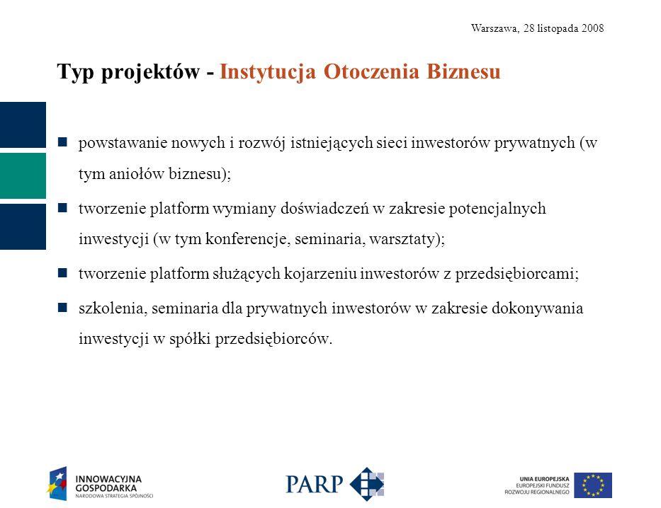 Warszawa, 28 listopada 2008 Typ projektów - Instytucja Otoczenia Biznesu powstawanie nowych i rozwój istniejących sieci inwestorów prywatnych (w tym aniołów biznesu); tworzenie platform wymiany doświadczeń w zakresie potencjalnych inwestycji (w tym konferencje, seminaria, warsztaty); tworzenie platform służących kojarzeniu inwestorów z przedsiębiorcami; szkolenia, seminaria dla prywatnych inwestorów w zakresie dokonywania inwestycji w spółki przedsiębiorców.