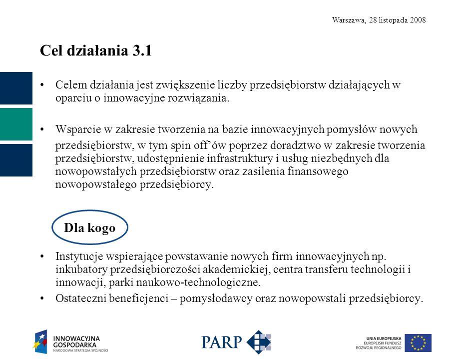 Warszawa, 28 listopada 2008 Cel działania 3.1 Celem działania jest zwiększenie liczby przedsiębiorstw działających w oparciu o innowacyjne rozwiązania.