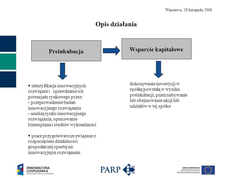 Warszawa, 28 listopada 2008 Opis dzia ł ania Preinkubacja Wsparcie kapitałowe  identyfikacja innowacyjnych rozwiązań i sprawdzanie ich potencjału rynkowego przez: - przeprowadzenie badań innowacyjnego rozwiązania - analizę rynku innowacyjnego rozwiązania, opracowanie biznesplanu i studiów wykonalności  prace przygotowawcze związane z rozpoczęciem działalności gospodarczej opartej na innowacyjnym rozwiązaniu dokonywanie inwestycji w spółkę powstałą w wyniku preinkubacji, przez nabywanie lub obejmowanie akcji lub udziałów w tej spółce