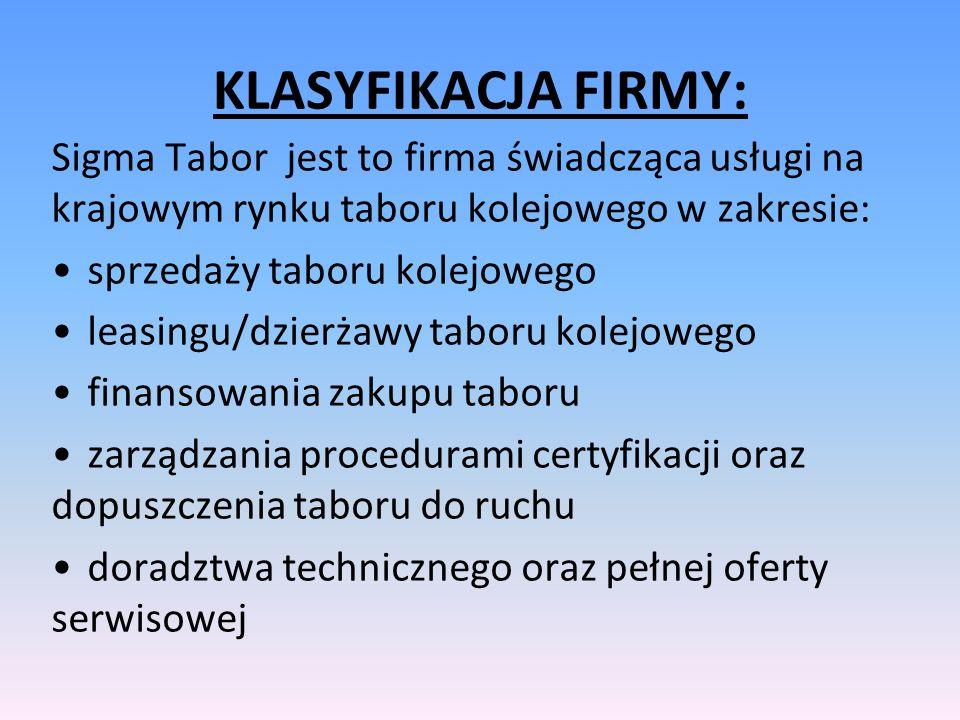 KLASYFIKACJA FIRMY: Sigma Tabor jest to firma świadcząca usługi na krajowym rynku taboru kolejowego w zakresie: sprzedaży taboru kolejowego leasingu/dzierżawy taboru kolejowego finansowania zakupu taboru zarządzania procedurami certyfikacji oraz dopuszczenia taboru do ruchu doradztwa technicznego oraz pełnej oferty serwisowej