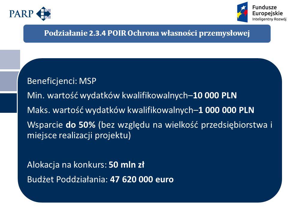 Podziałanie 2.3.4 POIR Ochrona własności przemysłowej Beneficjenci: MSP Min.