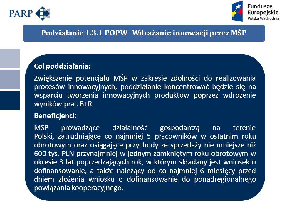 Podziałanie 1.3.1 POPW Wdrażanie innowacji przez MŚP Cel poddziałania: Zwiększenie potencjału MŚP w zakresie zdolności do realizowania procesów innowacyjnych, poddziałanie koncentrować będzie się na wsparciu tworzenia innowacyjnych produktów poprzez wdrożenie wyników prac B+R Beneficjenci: MŚP prowadzące działalność gospodarczą na terenie Polski, zatrudniające co najmniej 5 pracowników w ostatnim roku obrotowym oraz osiągające przychody ze sprzedaży nie mniejsze niż 600 tys.