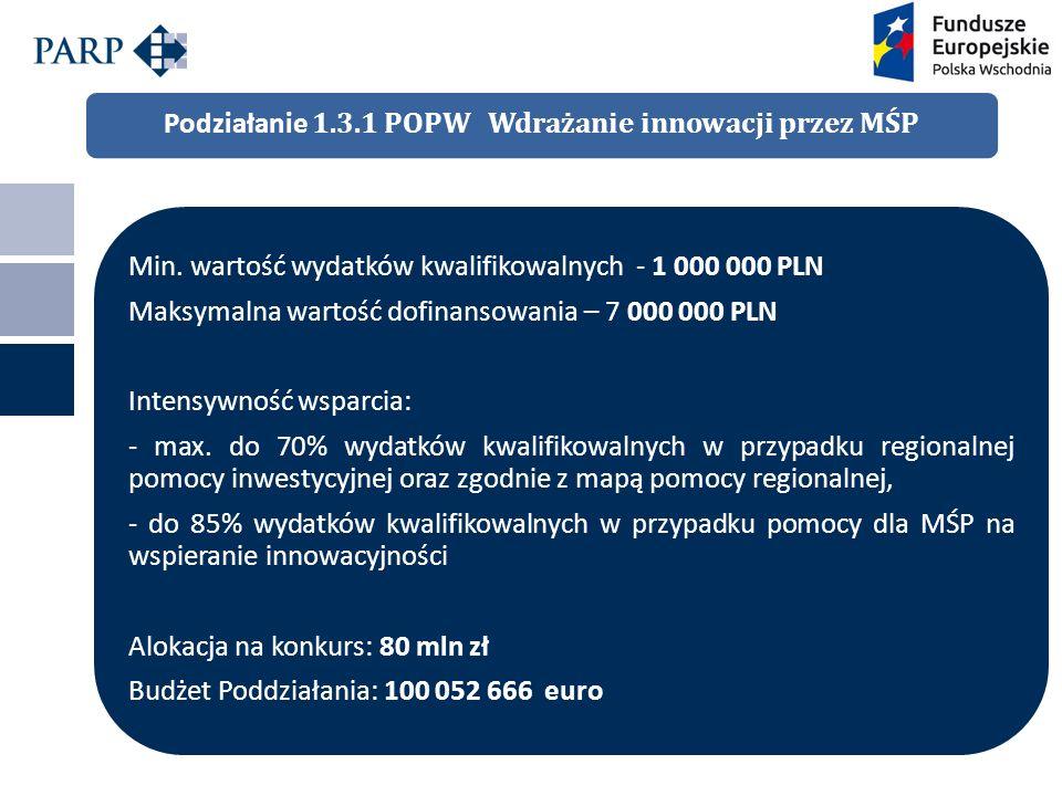 Podziałanie 1.3.1 POPW Wdrażanie innowacji przez MŚP Min.