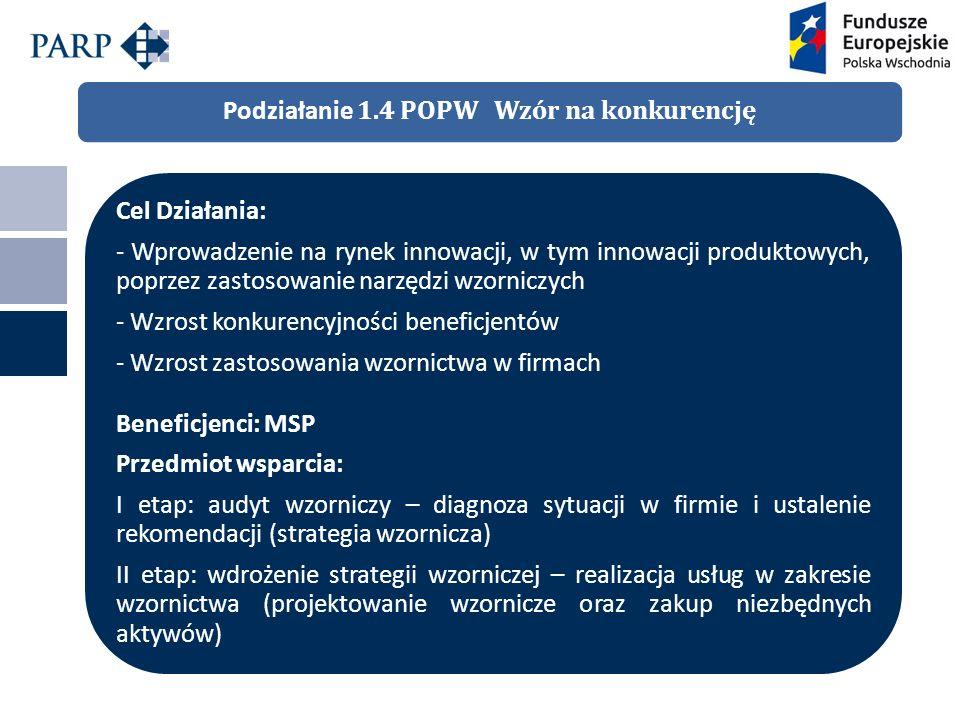 Podziałanie 1.4 POPW Wzór na konkurencję Cel Działania: - Wprowadzenie na rynek innowacji, w tym innowacji produktowych, poprzez zastosowanie narzędzi wzorniczych - Wzrost konkurencyjności beneficjentów - Wzrost zastosowania wzornictwa w firmach Beneficjenci: MSP Przedmiot wsparcia: I etap: audyt wzorniczy – diagnoza sytuacji w firmie i ustalenie rekomendacji (strategia wzornicza) II etap: wdrożenie strategii wzorniczej – realizacja usług w zakresie wzornictwa (projektowanie wzornicze oraz zakup niezbędnych aktywów)