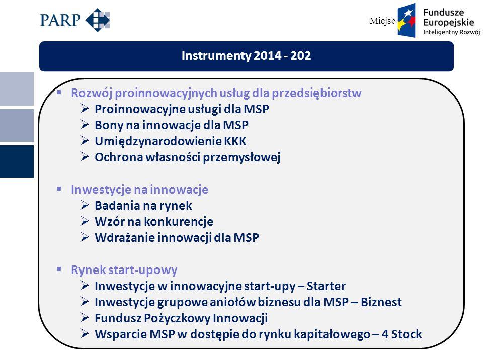 Miejscowość, data Instrumenty 2014 - 202  Rozwój proinnowacyjnych usług dla przedsiębiorstw  Proinnowacyjne usługi dla MSP  Bony na innowacje dla MSP  Umiędzynarodowienie KKK  Ochrona własności przemysłowej  Inwestycje na innowacje  Badania na rynek  Wzór na konkurencje  Wdrażanie innowacji dla MSP  Rynek start-upowy  Inwestycje w innowacyjne start-upy – Starter  Inwestycje grupowe aniołów biznesu dla MSP – Biznest  Fundusz Pożyczkowy Innowacji  Wsparcie MSP w dostępie do rynku kapitałowego – 4 Stock