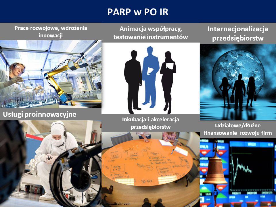 PARP w PO IR Prace rozwojowe, wdrożenia innowacji Udziałowe/dłużne finansowanie rozwoju firm Internacjonalizacja przedsiębiorstw Usługi proinnowacyjne Animacja współpracy, testowanie instrumentów www.flickr.com Inkubacja i akceleracja przedsiębiorstw