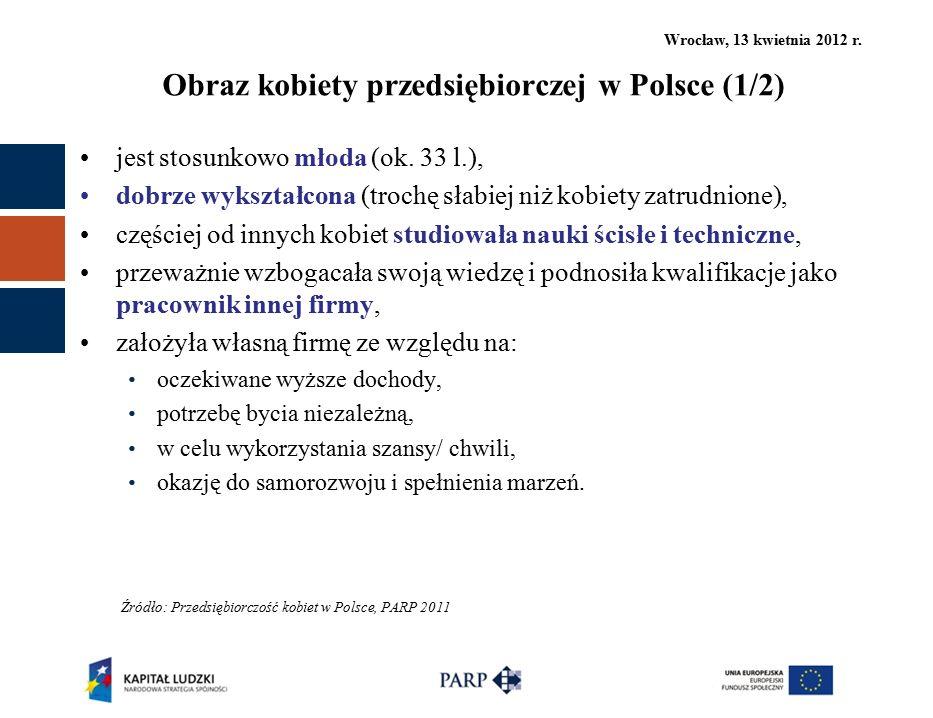Wrocław, 13 kwietnia 2012 r. Obraz kobiety przedsiębiorczej w Polsce (1/2) jest stosunkowo młoda (ok. 33 l.), dobrze wykształcona (trochę słabiej niż