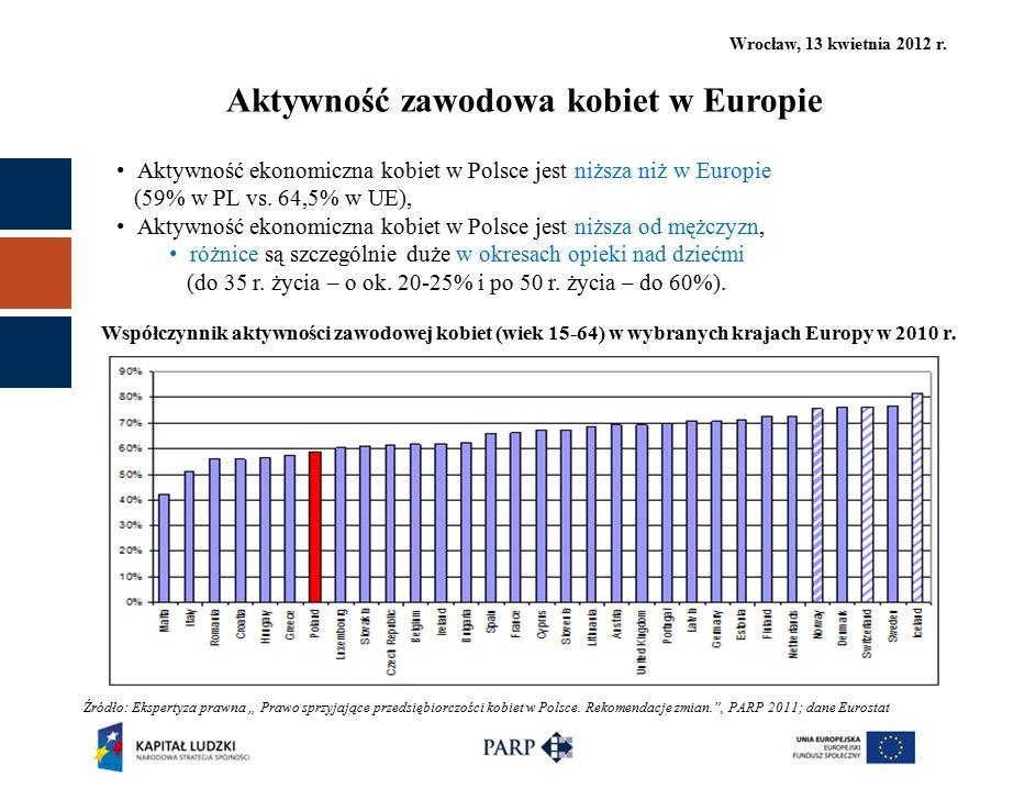 Wrocław, 13 kwietnia 2012 r. Współczynnik aktywności zawodowej kobiet (wiek 15-64) w wybranych krajach Europy w 2010 r. Aktywność ekonomiczna kobiet w