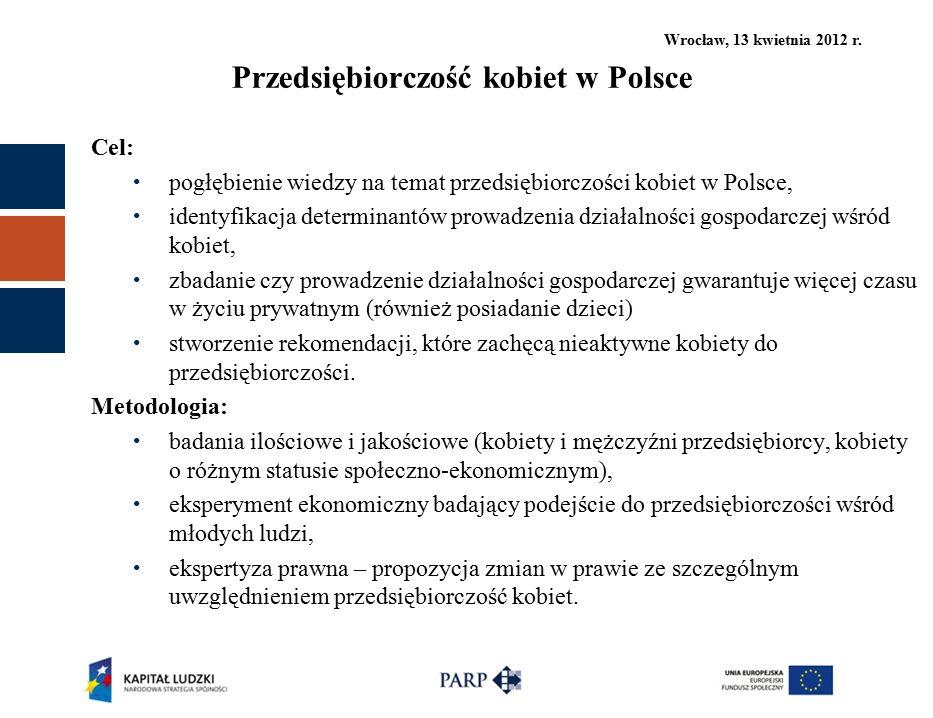 Wrocław, 13 kwietnia 2012 r. Przedsiębiorczość kobiet w Polsce Cel: pogłębienie wiedzy na temat przedsiębiorczości kobiet w Polsce, identyfikacja dete