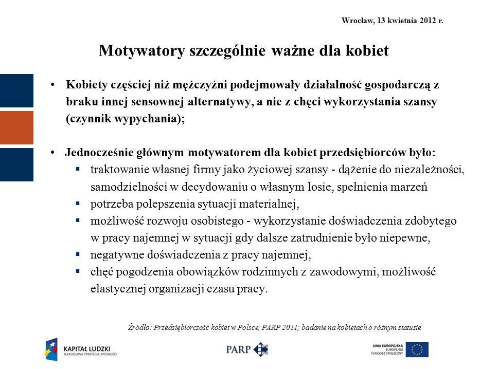 Wrocław, 13 kwietnia 2012 r. Motywatory szczególnie ważne dla kobiet Kobiety częściej niż mężczyźni podejmowały działalność gospodarczą z braku innej